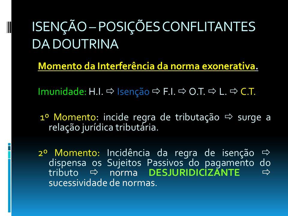 ISENÇÃO – POSIÇÕES CONFLITANTES DA DOUTRINA Momento da Interferência da norma exonerativa. Imunidade: H.I. Isenção F.I. O.T. L. C.T. 1º Momento: incid