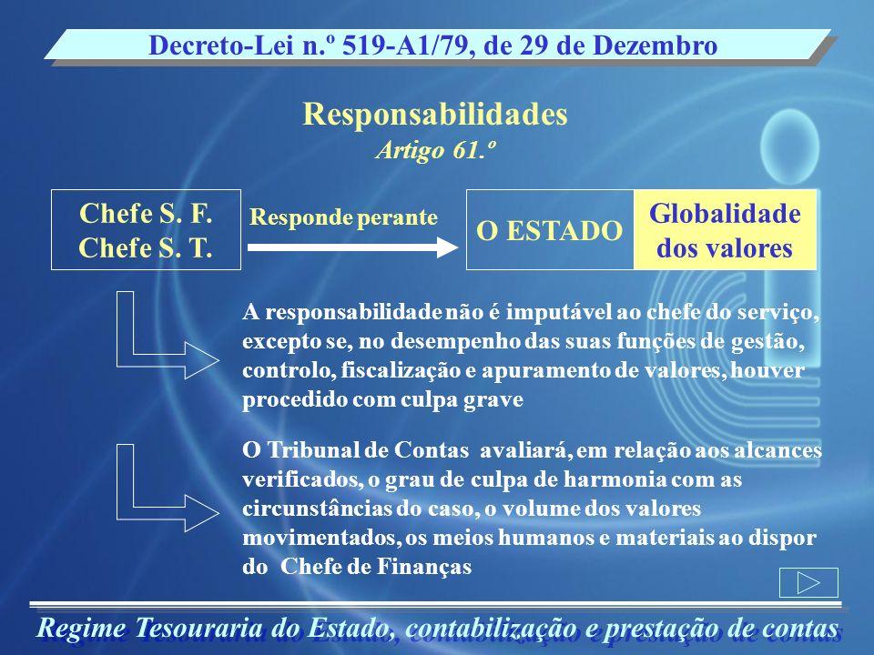 Regime Tesouraria do Estado, contabilização e prestação de contas Decreto-Lei n.º 519-A1/79, de 29 de Dezembro Responsabilidades Artigo 61.º Chefe S.