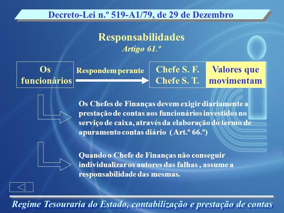Regime Tesouraria do Estado, contabilização e prestação de contas Decreto-Lei n.º 519-A1/79, de 29 de Dezembro Responsabilidades Artigo 61.º Os funcio