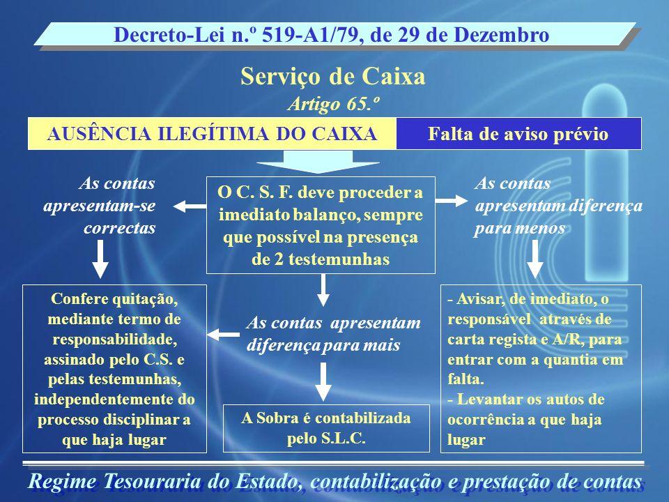 Regime Tesouraria do Estado, contabilização e prestação de contas Decreto-Lei n.º 519-A1/79, de 29 de Dezembro Serviço de Caixa Artigo 65.º AUSÊNCIA I