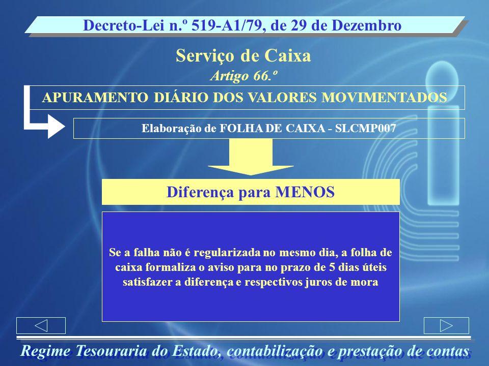 Regime Tesouraria do Estado, contabilização e prestação de contas Decreto-Lei n.º 519-A1/79, de 29 de Dezembro Serviço de Caixa Artigo 66.º APURAMENTO
