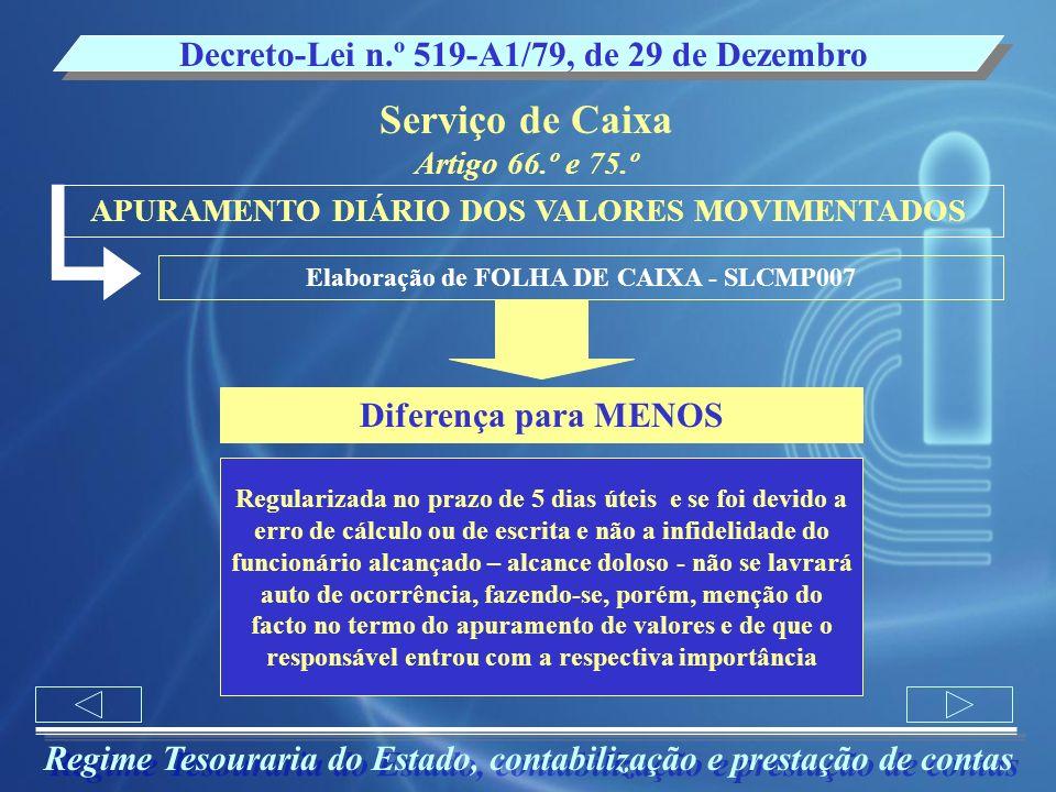 Regime Tesouraria do Estado, contabilização e prestação de contas Decreto-Lei n.º 519-A1/79, de 29 de Dezembro Serviço de Caixa Artigo 66.º e 75.º APU