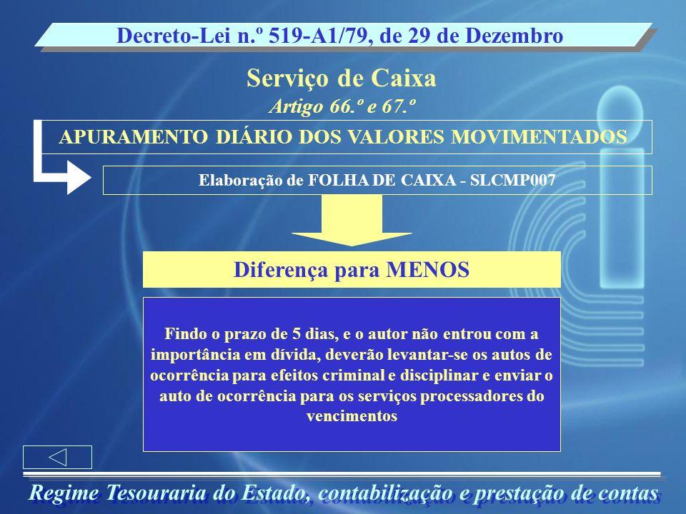 Regime Tesouraria do Estado, contabilização e prestação de contas Decreto-Lei n.º 519-A1/79, de 29 de Dezembro Serviço de Caixa Artigo 66.º e 67.º APU