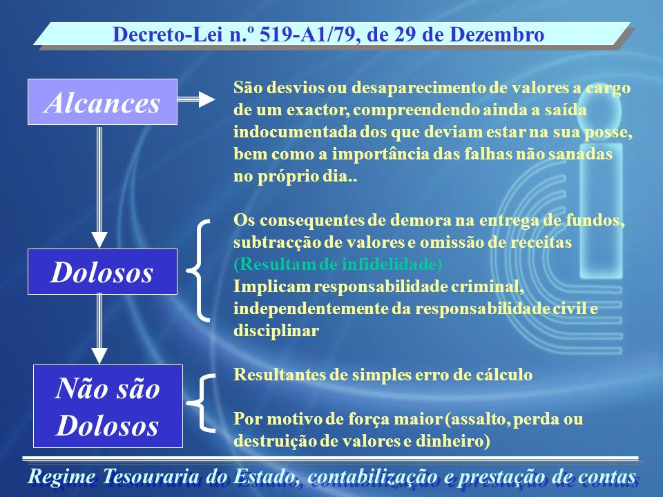 Regime Tesouraria do Estado, contabilização e prestação de contas Decreto-Lei n.º 519-A1/79, de 29 de Dezembro Alcances São desvios ou desaparecimento