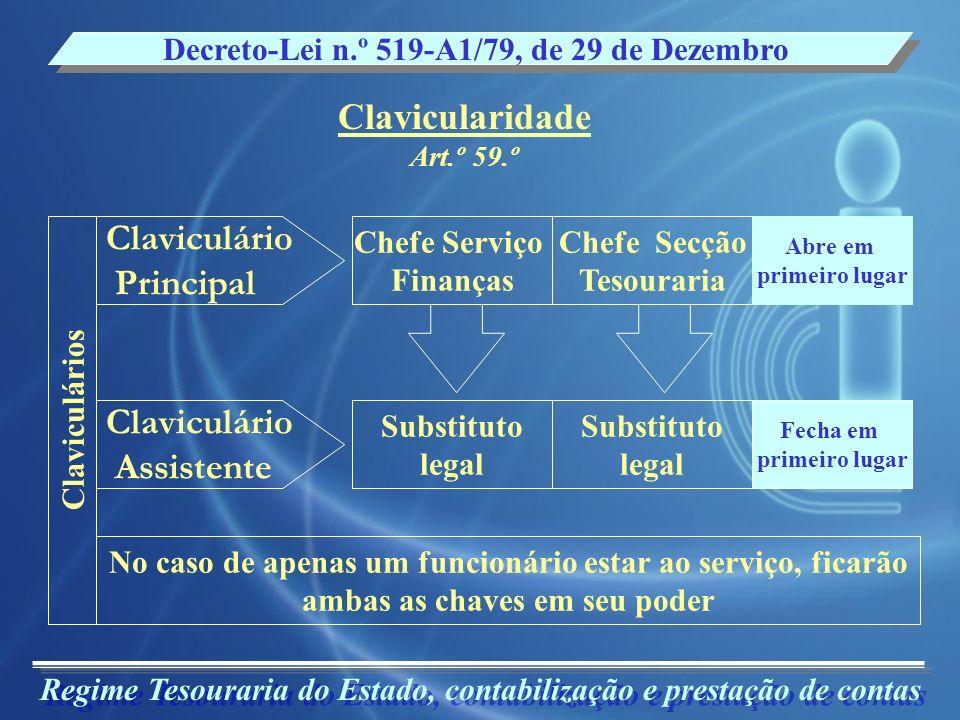Regime Tesouraria do Estado, contabilização e prestação de contas Decreto-Lei n.º 519-A1/79, de 29 de Dezembro Clavicularidade Art.º 59.º Chefe Serviç