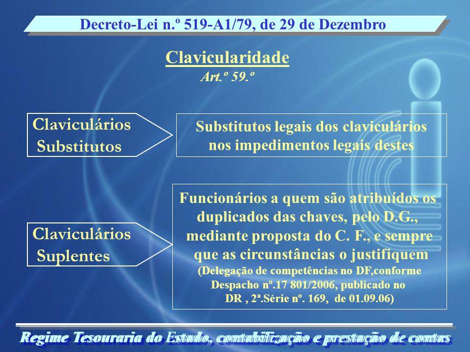 Regime Tesouraria do estado, contabilização e prestação de contas Regime Tesouraria do Estado, contabilização e prestação de contas Substitutos legais