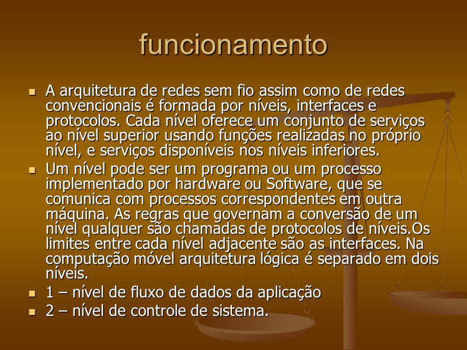 funcionamento A arquitetura de redes sem fio assim como de redes convencionais é formada por níveis, interfaces e protocolos. Cada nível oferece um co