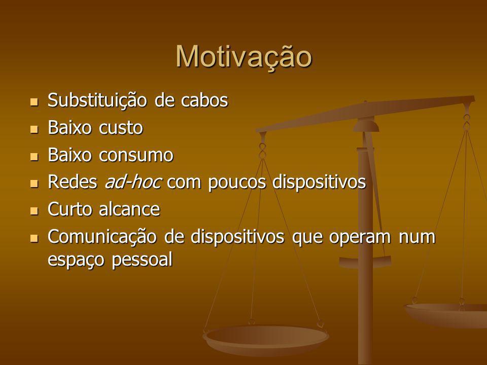 Motivação Substituição de cabos Substituição de cabos Baixo custo Baixo custo Baixo consumo Baixo consumo Redes ad-hoc com poucos dispositivos Redes a