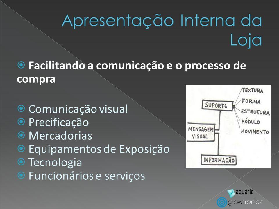 Facilitando a comunicação e o processo de compra Comunicação visual Precificação Mercadorias Equipamentos de Exposição Tecnologia Funcionários e servi