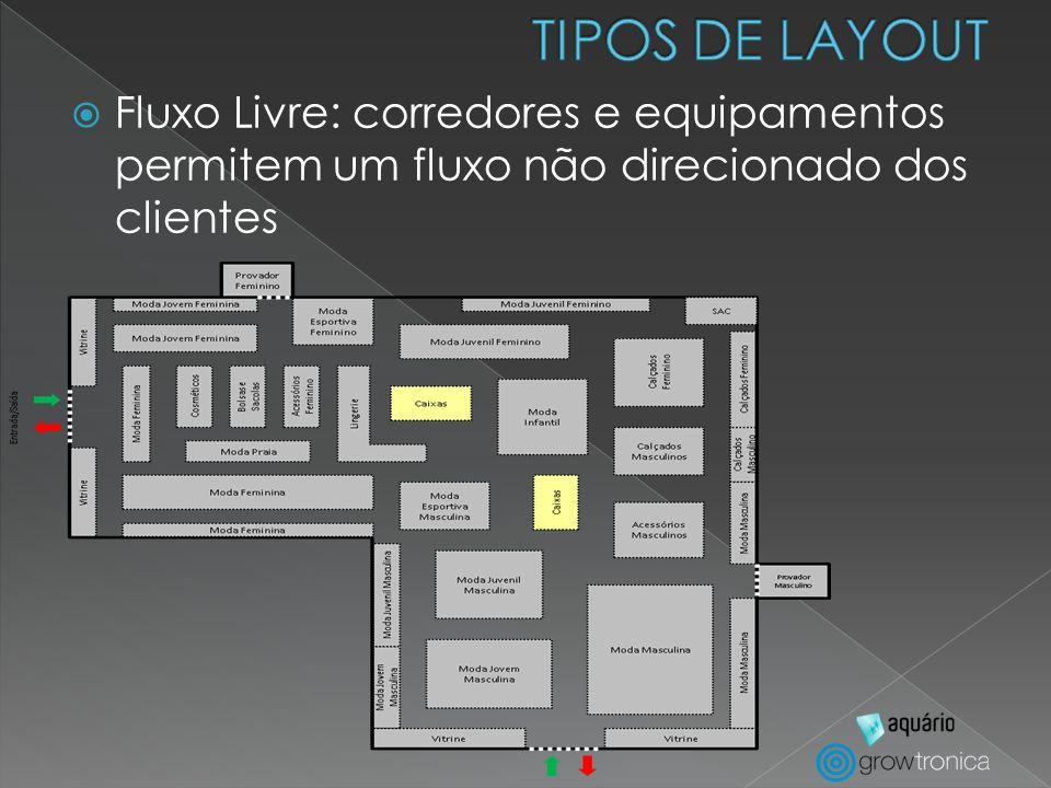 Fluxo Livre: corredores e equipamentos permitem um fluxo não direcionado dos clientes