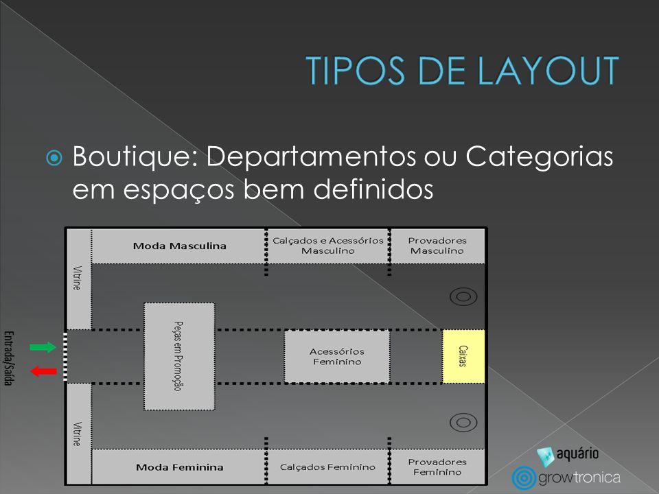 Boutique: Departamentos ou Categorias em espaços bem definidos