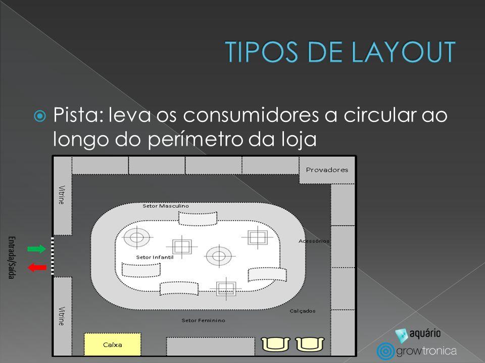 Pista: leva os consumidores a circular ao longo do perímetro da loja