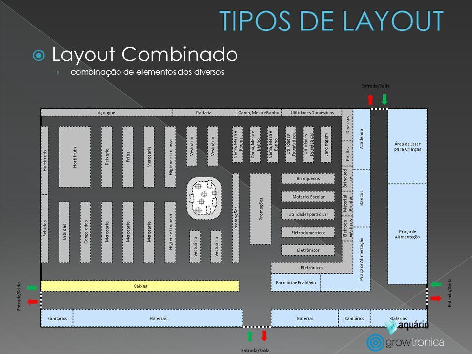 Layout Combinado combinação de elementos dos diversos