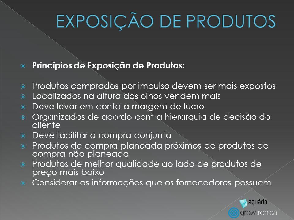 Princípios de Exposição de Produtos: Produtos comprados por impulso devem ser mais expostos Localizados na altura dos olhos vendem mais Deve levar em