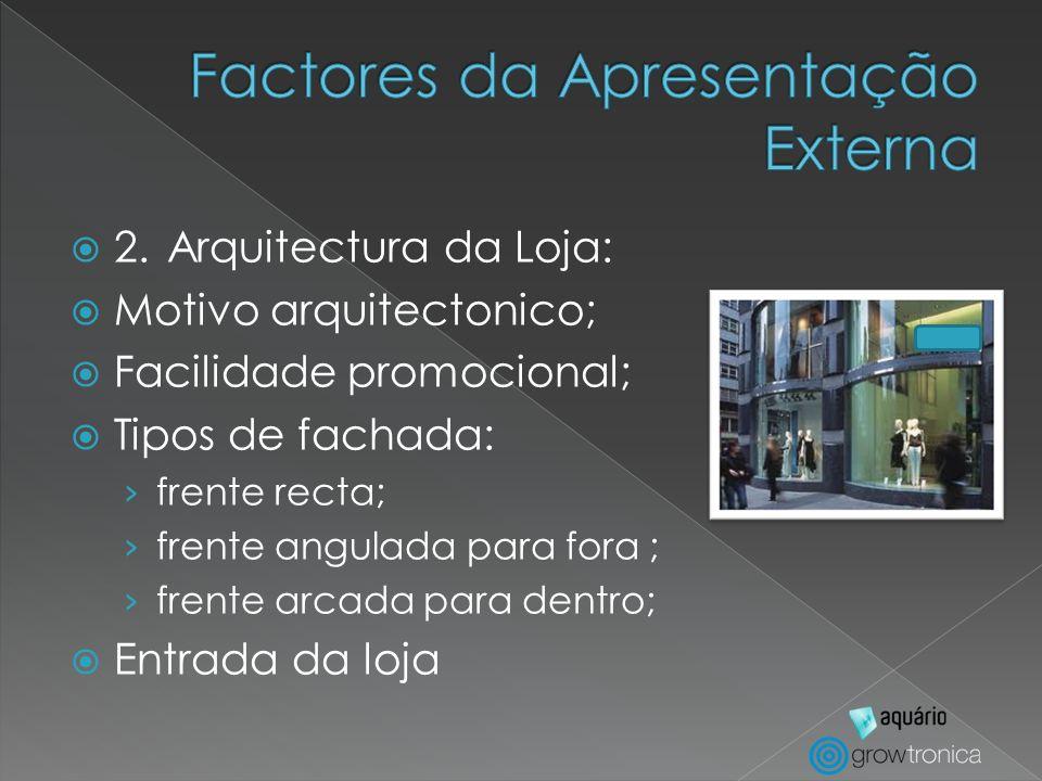 2. Arquitectura da Loja: Motivo arquitectonico; Facilidade promocional; Tipos de fachada: frente recta; frente angulada para fora ; frente arcada para