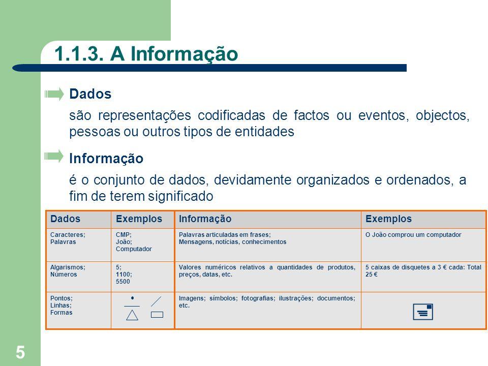 5 1.1.3. A Informação Dados são representações codificadas de factos ou eventos, objectos, pessoas ou outros tipos de entidades Informação é o conjunt