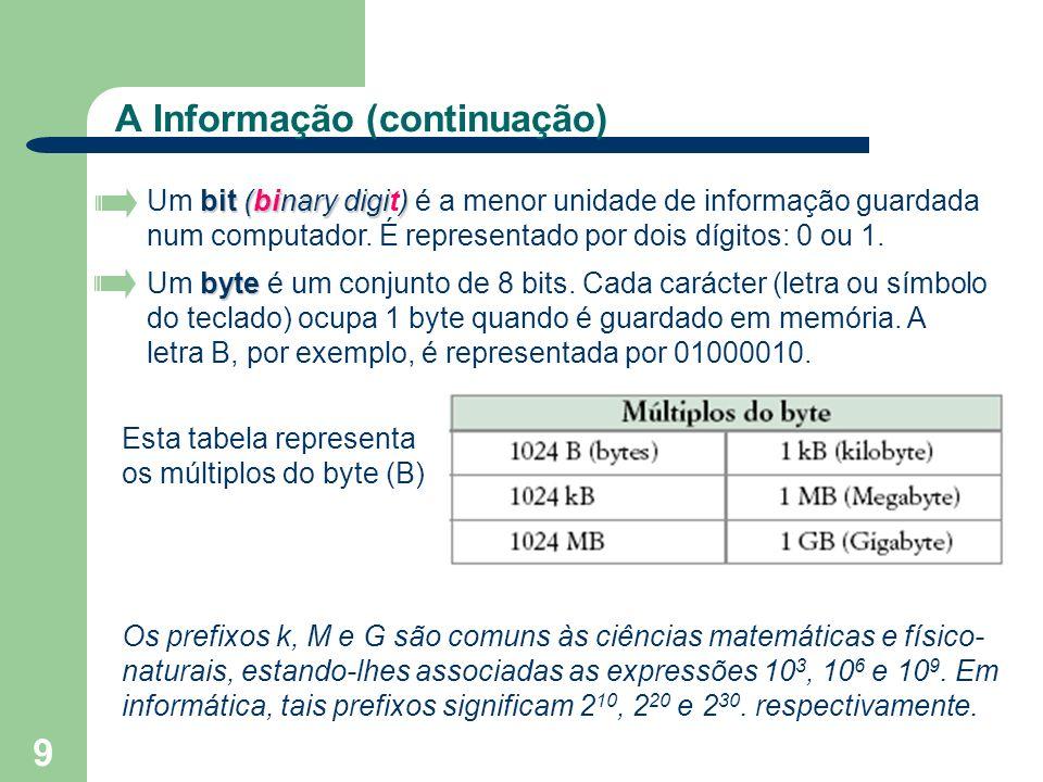 9 A Informação (continuação) bit (binary digi) Um bit (binary digit) é a menor unidade de informação guardada num computador. É representado por dois