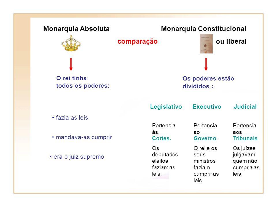 A Constituição de 1822 O Governo Provisório começou imediatamente a preparar eleições… Após a REVOLUÇÃO Formaram-se as Cortes Constituintes… Saiu a pr