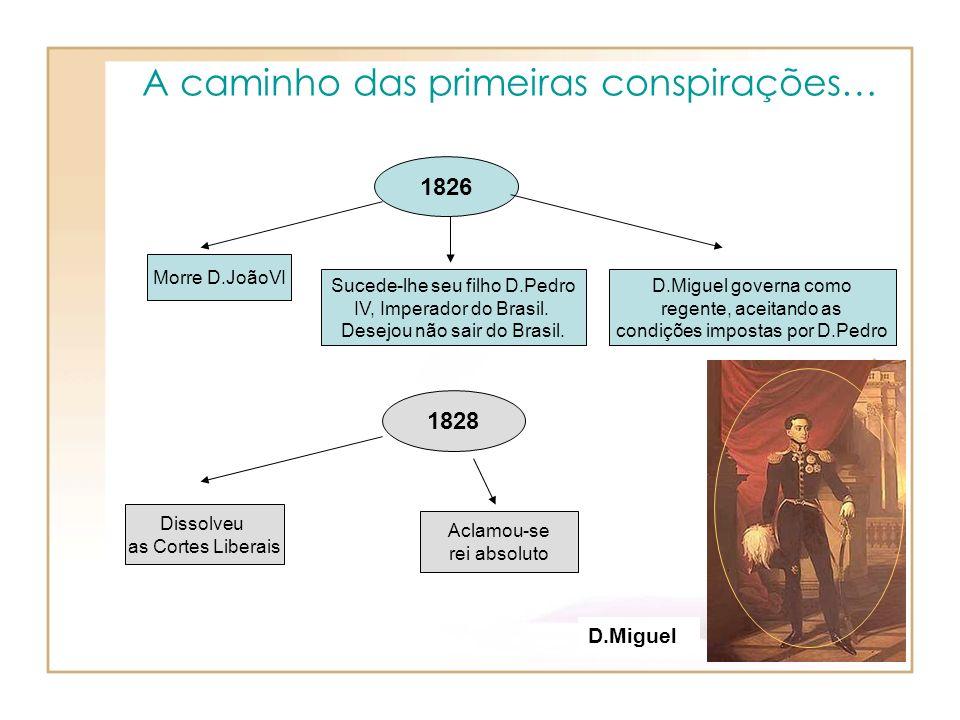 De novo em Portugal … A Luta entre Liberais e Absolutistas D.Miguel,O Absolutista Pedro I do Brasil Pedro IV de Portugal, O Libertador, O Liberal A Gu
