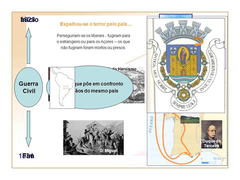Por esta altura… … já existiam em Portugal dois grupos rivais que se confrontavam Os Liberais Os Absolutistas Comerciantes, proprietários, juízes, méd