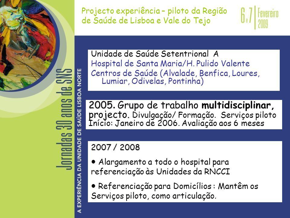 Projecto experiência – piloto da Região de Saúde de Lisboa e Vale do Tejo Unidade de Saúde Setentrional A Hospital de Santa Maria/H. Pulido Valente Ce