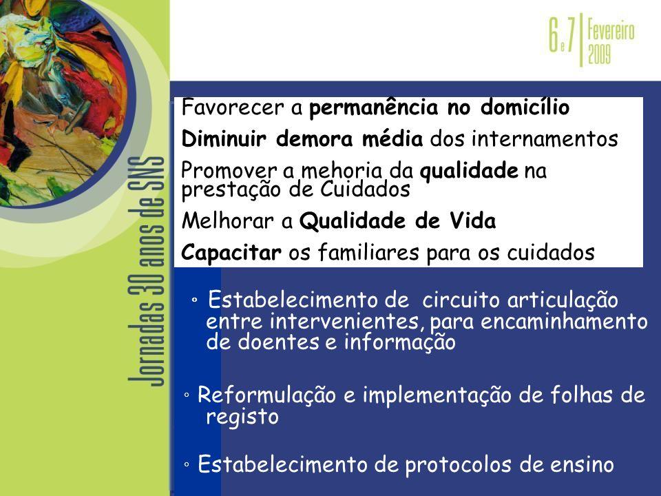 Estabelecimento de circuito articulação entre intervenientes, para encaminhamento de doentes e informação Reformulação e implementação de folhas de re
