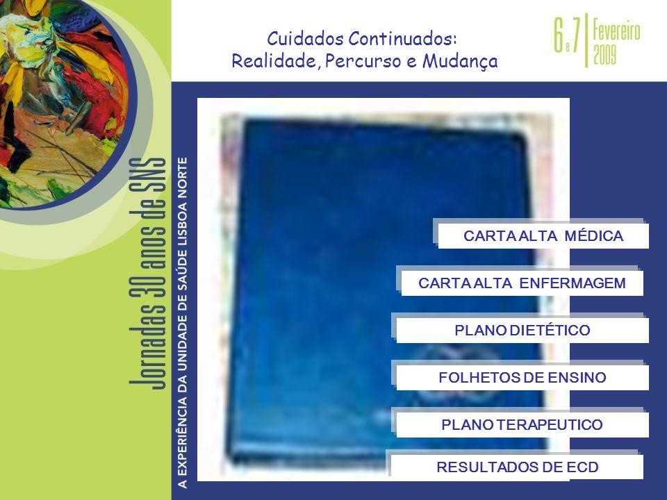 CARTA ALTA MÉDICA CARTA ALTA ENFERMAGEM PLANO DIETÉTICO FOLHETOS DE ENSINO PLANO TERAPEUTICO RESULTADOS DE ECD Cuidados Continuados: Realidade, Percur
