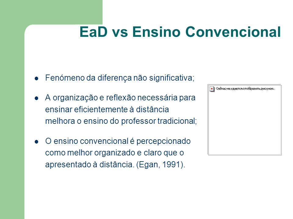 EaD vs Ensino Convencional Fenómeno da diferença não significativa; A organização e reflexão necessária para ensinar eficientemente à distância melhor