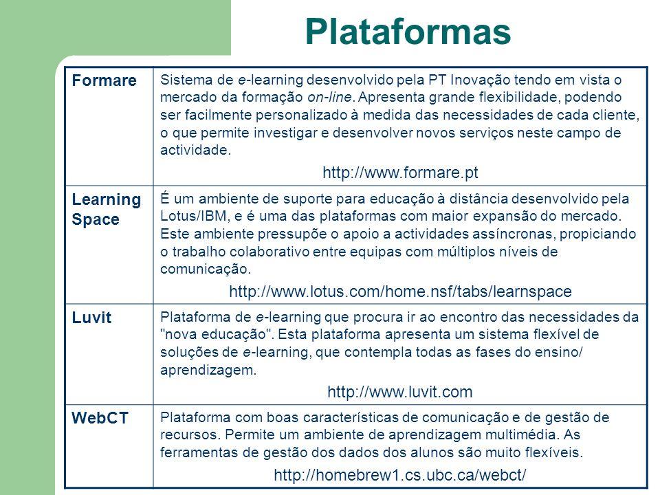 Plataformas Formare Sistema de e-learning desenvolvido pela PT Inovação tendo em vista o mercado da formação on-line. Apresenta grande flexibilidade,