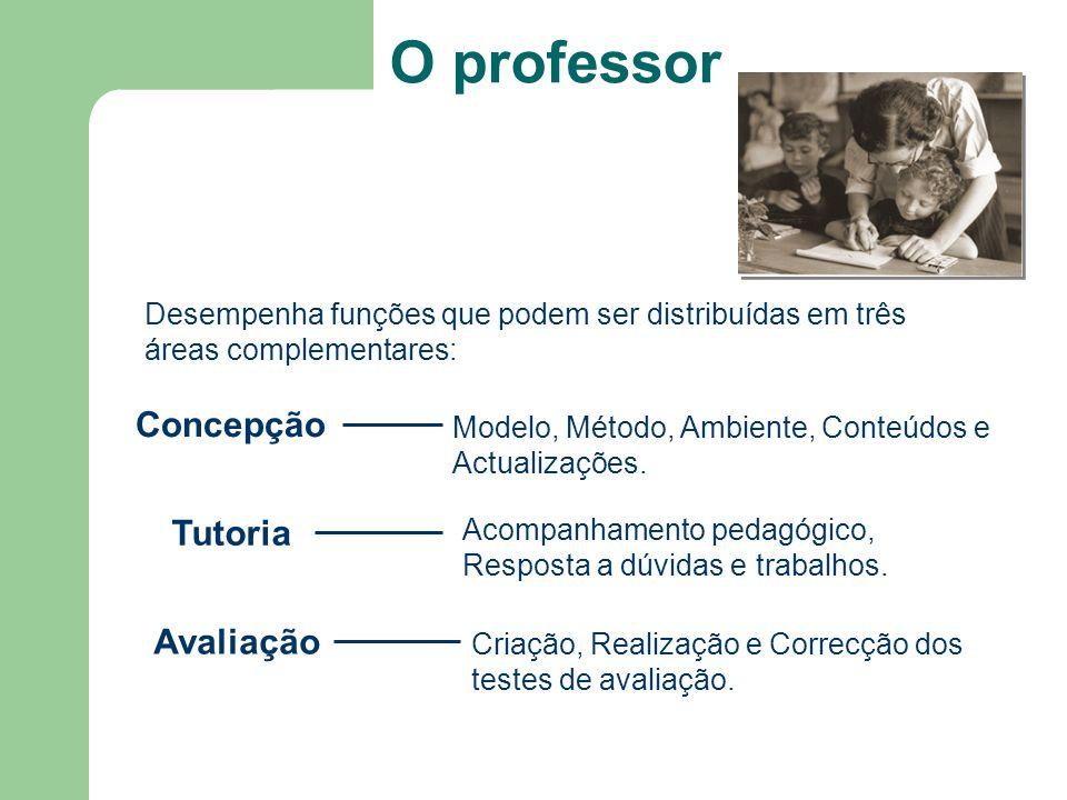 Avaliação em e-learning É considerado que a avaliação deverá ser sistemática, caracterizada por três tipos de variáveis: 1.