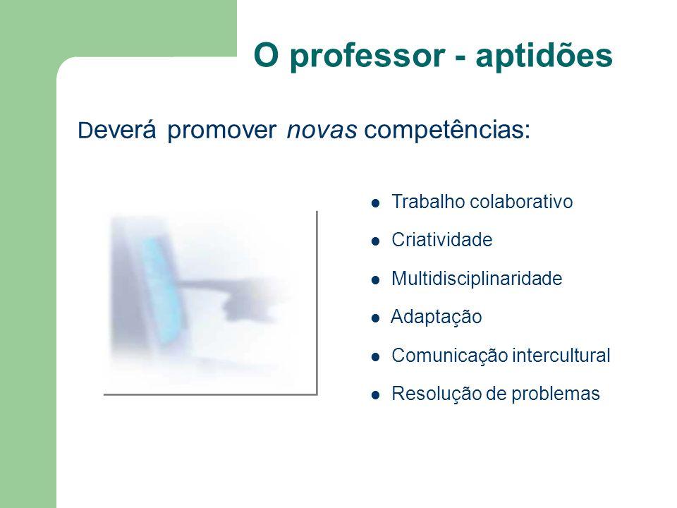 O professor - aptidões D everá promover novas competências: Trabalho colaborativo Criatividade Multidisciplinaridade Adaptação Comunicação intercultur