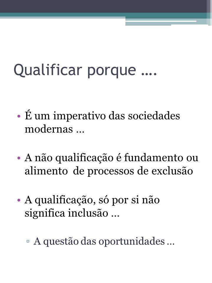 Qualificar porque …. É um imperativo das sociedades modernas … A não qualificação é fundamento ou alimento de processos de exclusão A qualificação, só