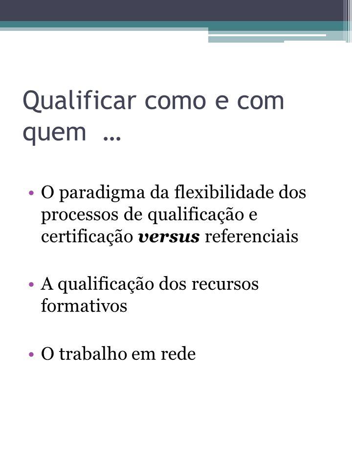 Qualificar como e com quem … O paradigma da flexibilidade dos processos de qualificação e certificação versus referenciais A qualificação dos recursos