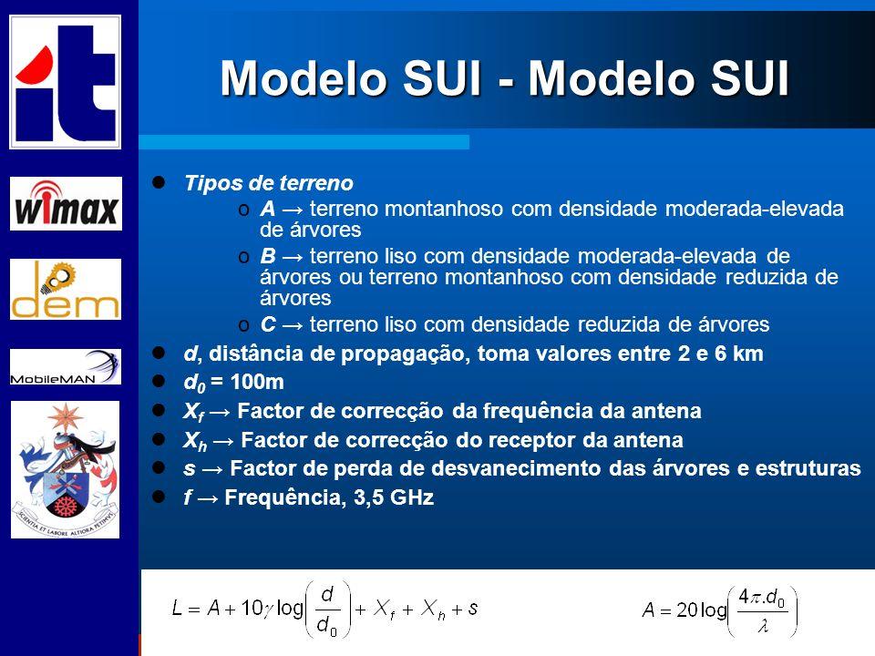 Modelo SUI - Modelo SUI Tipos de terreno oA terreno montanhoso com densidade moderada-elevada de árvores oB terreno liso com densidade moderada-elevad