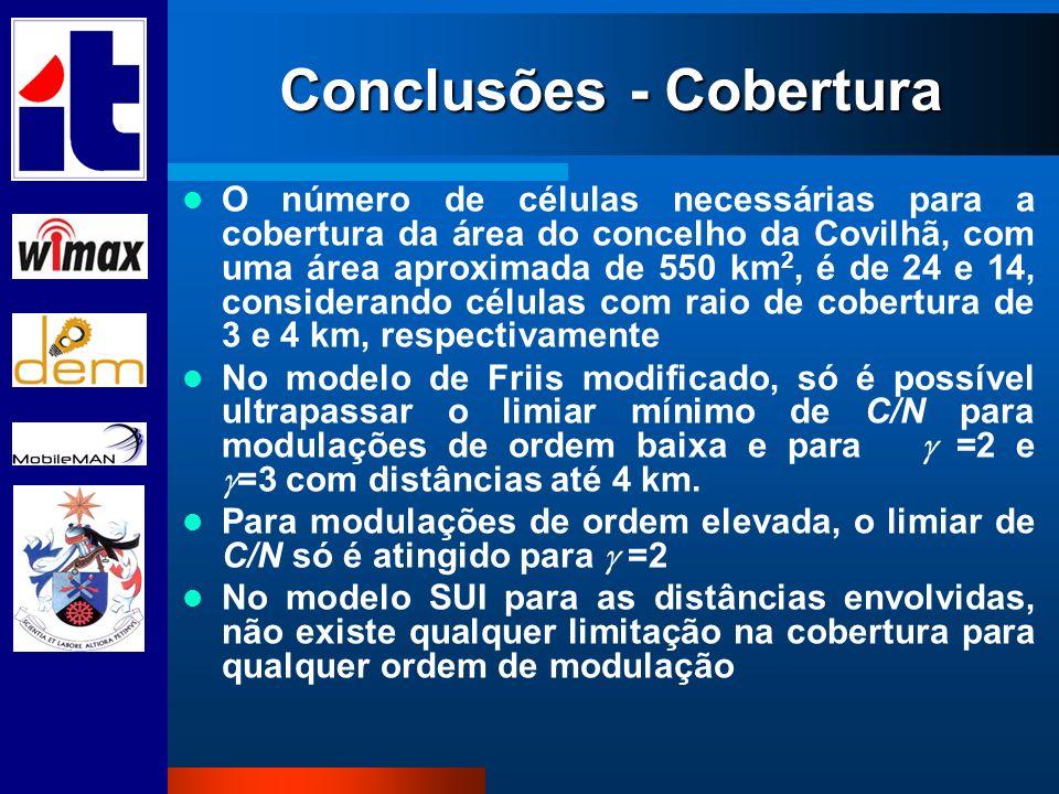 Conclusões - Cobertura O número de células necessárias para a cobertura da área do concelho da Covilhã, com uma área aproximada de 550 km 2, é de 24 e