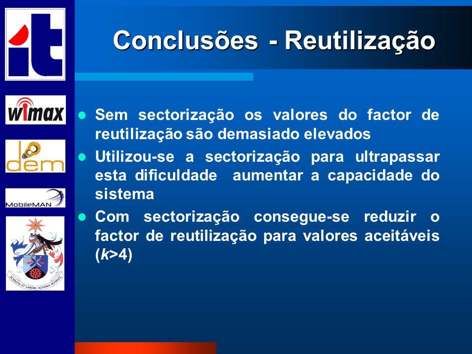 Conclusões - Reutilização Sem sectorização os valores do factor de reutilização são demasiado elevados Utilizou-se a sectorização para ultrapassar est