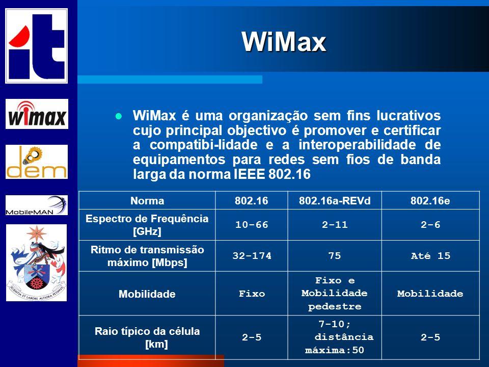 WiMax WiMax é uma organização sem fins lucrativos cujo principal objectivo é promover e certificar a compatibi-lidade e a interoperabilidade de equipa