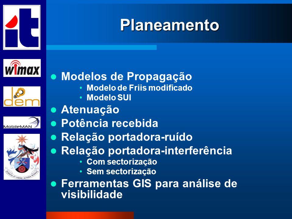 Planeamento Modelos de Propagação Modelo de Friis modificado Modelo SUI Atenuação Potência recebida Relação portadora-ruído Relação portadora-interfer