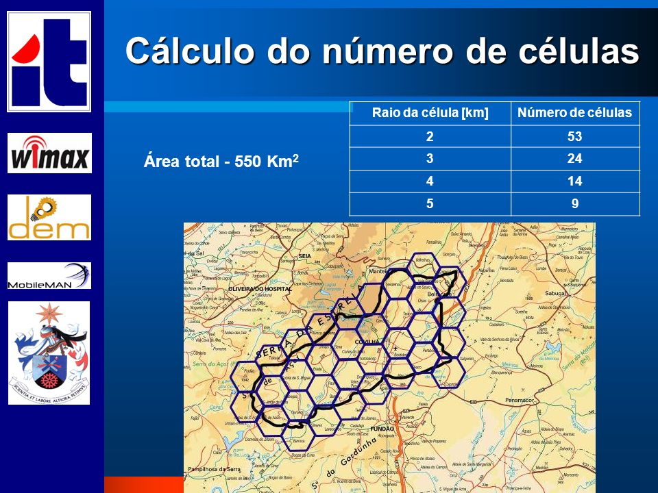 Cálculo do número de células Raio da célula [km]Número de células 253 324 414 59 Área total - 550 Km 2