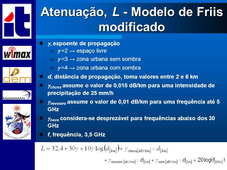Atenuação, L - Modelo de Friis modificado, expoente de propagação =2 espaço livre =3 zona urbana sem sombra =4 zona urbana com sombra d, distância de