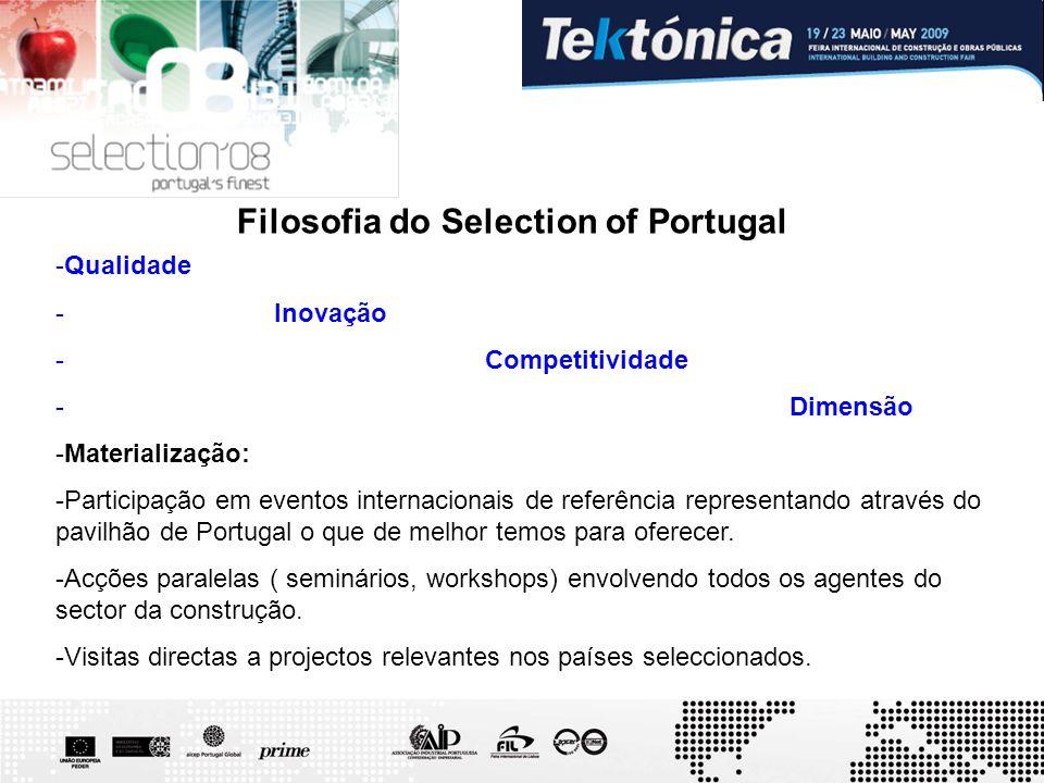 Filosofia do Selection of Portugal -Qualidade - Inovação - Competitividade - Dimensão -Materialização: -Participação em eventos internacionais de refe