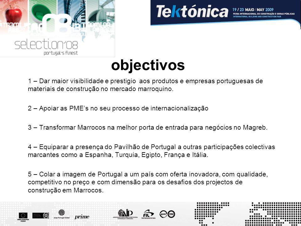 objectivos 1 – Dar maior visibilidade e prestigio aos produtos e empresas portuguesas de materiais de construção no mercado marroquino. 2 – Apoiar as