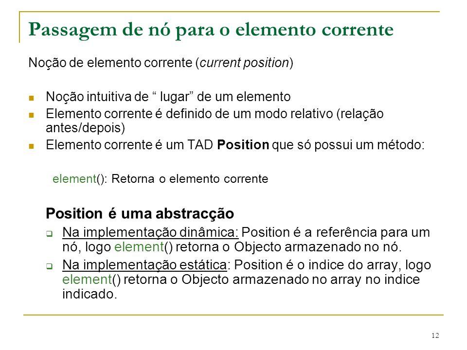12 Passagem de nó para o elemento corrente Noção de elemento corrente (current position) Noção intuitiva de lugar de um elemento Elemento corrente é d