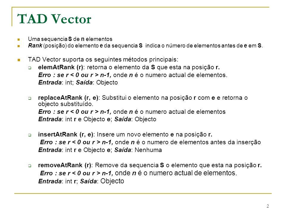 2 TAD Vector Uma sequencia S de n elementos Rank (posição) do elemento e da sequencia S indica o número de elementos antes de e em S. TAD Vector supor