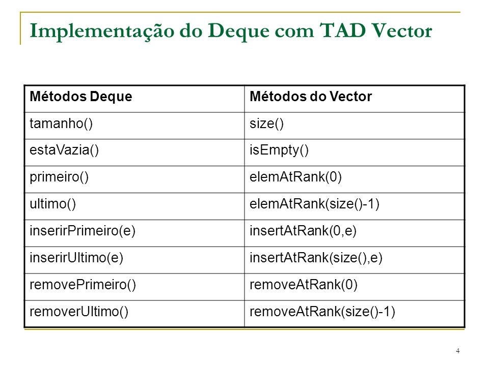 4 Implementação do Deque com TAD Vector Métodos DequeMétodos do Vector tamanho()size() estaVazia()isEmpty() primeiro()elemAtRank(0) ultimo()elemAtRank