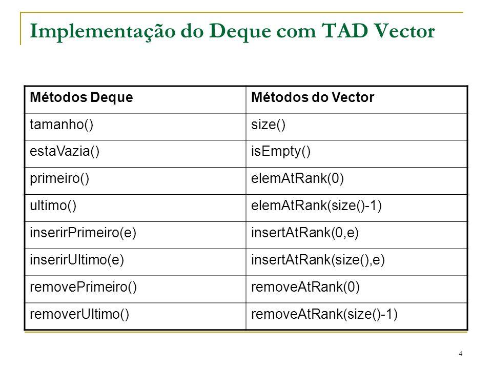 15 Interface Position Interface Position { public Object element() throws InvalidPositionException }