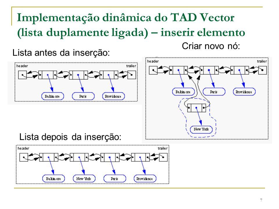 8 Implementação dinâmica do TAD Vector (lista duplamente ligada) – inserir elemento public void insertAtRank (int rank, Object element) throws BoundaryViolationException { if (rank size()) throw new BoundaryViolationException(invalid rank); DLNode next = nodeAtRank(rank); // the new node //will be right before this DLNode prev = next.getPrev(); // the new node //will be right after this DLNode node = new DLNode(element, prev, next); // new node knows about its next & prev.