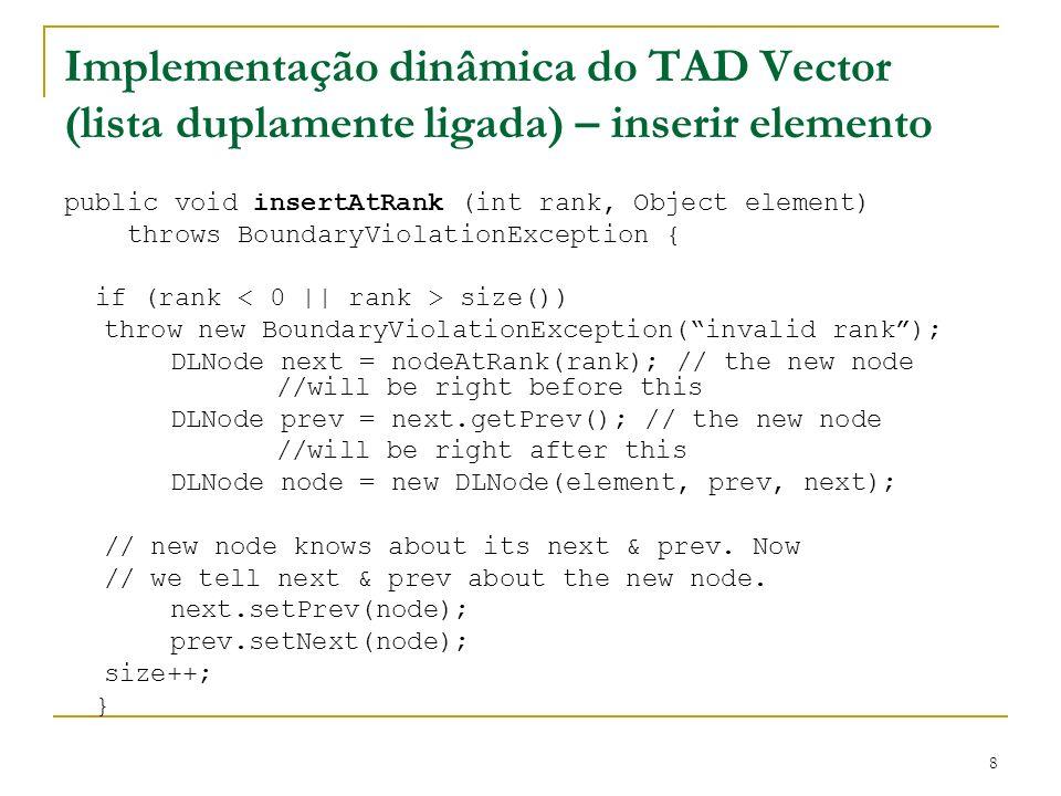 8 Implementação dinâmica do TAD Vector (lista duplamente ligada) – inserir elemento public void insertAtRank (int rank, Object element) throws Boundar
