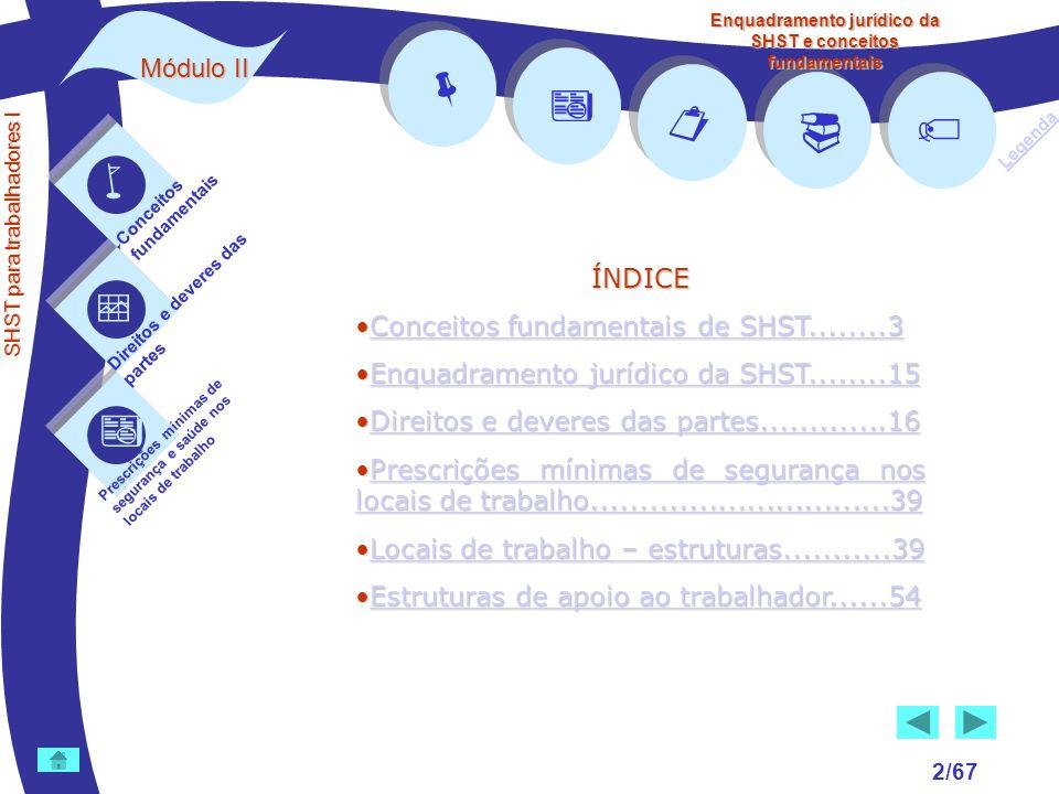 Módulo II SHST para trabalhadores I Conceitos fundamentais Direitos e deveres das partes Prescrições mínimas de segurança e saúde nos locais de trabal