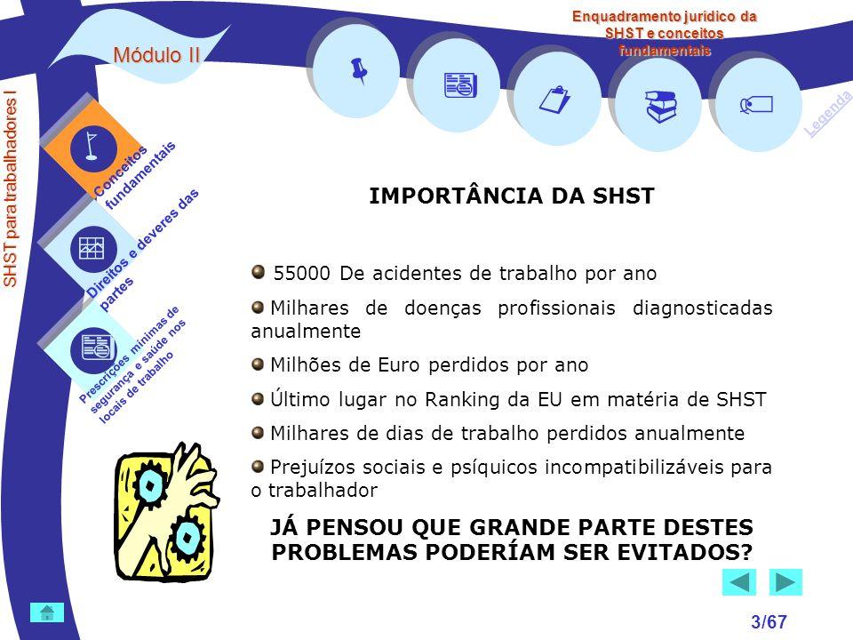 Conceitos fundamentais Direitos e deveres das partes Prescrições mínimas de segurança e saúde nos locais de trabalho Legenda Enquadramento jurídico da
